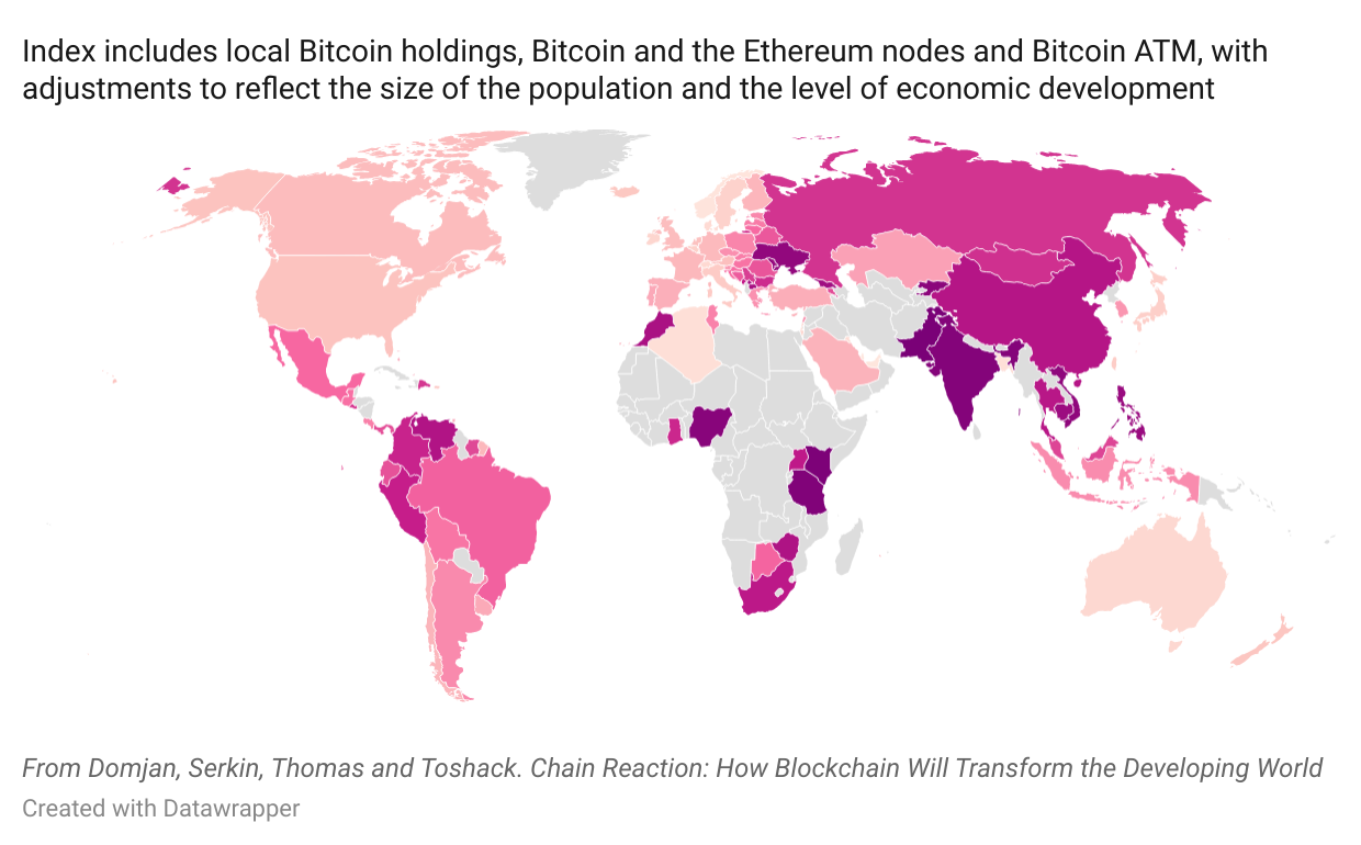 Distributed Ledger Technology Index shows digital currency is alive and well in many EM
