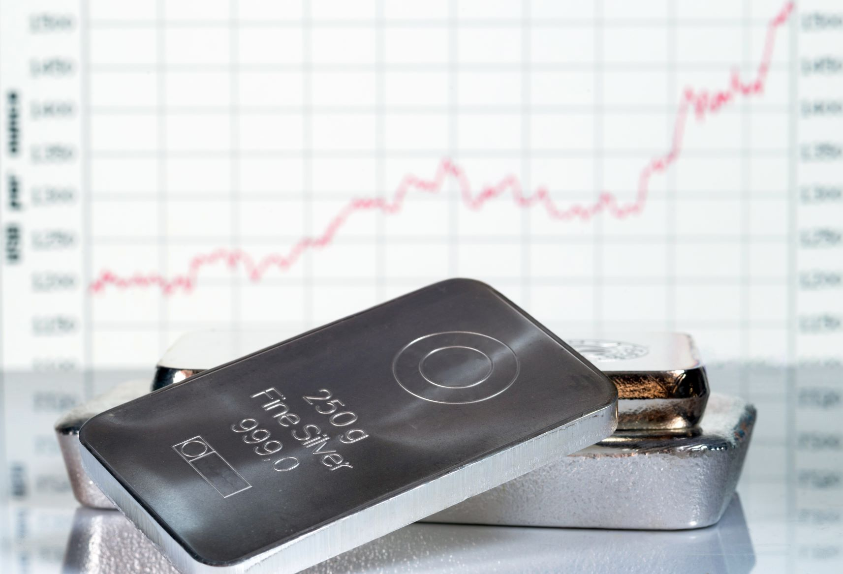 Silver Alert: Reassessing the price potential