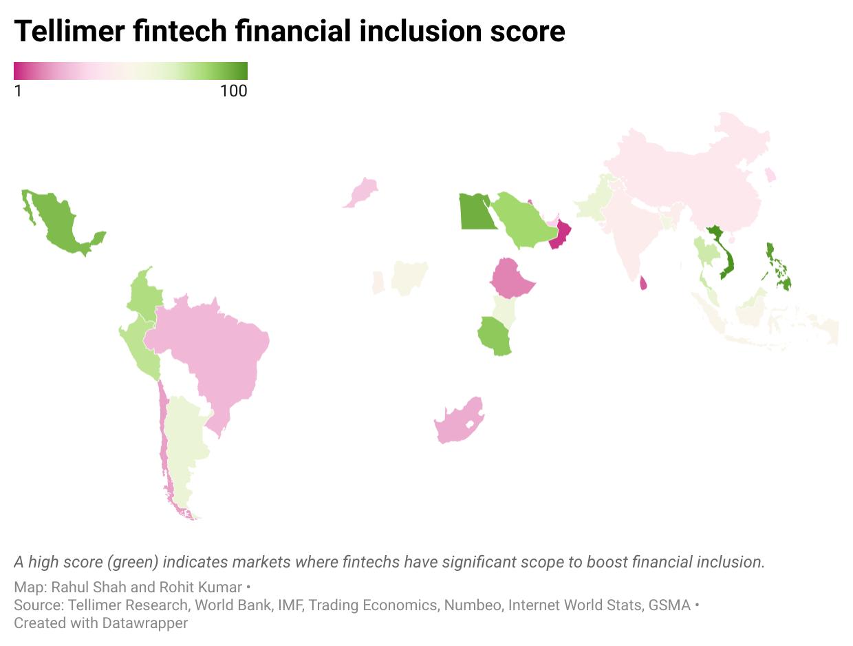 Tellimer fintech financial inclusion score